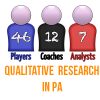 Qualitative research in performance analysis – Part 2
